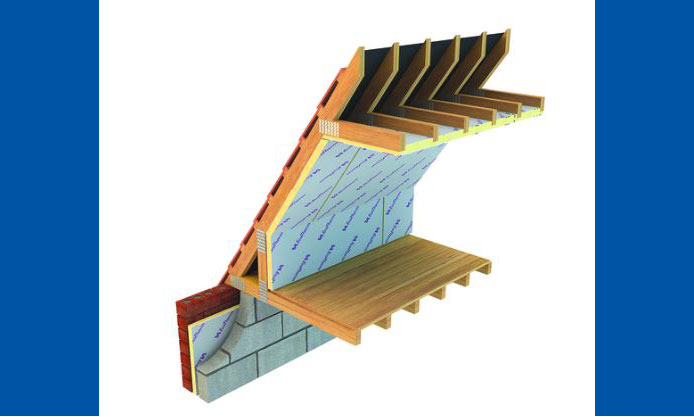 Insulation For Pitched Roofs Skyline Roofing